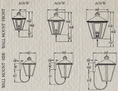 Outdoor gas lights citizens gas utility district outdoor gas lights mozeypictures Gallery